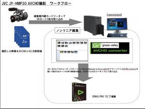 JY-HMQ30workflow