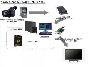 c500proresworkflow